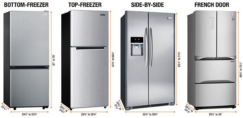 What is the Normal Refrigerator Size