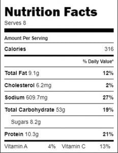 nutrition fact